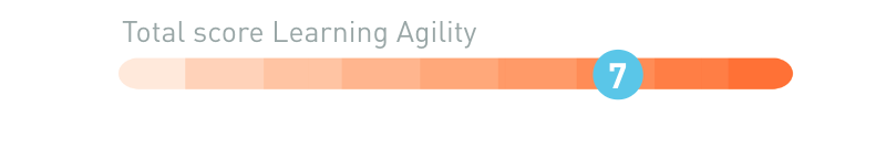 Total Score Learning Agility Select report.png